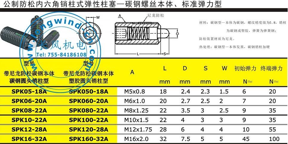 公制防松内六角销柱式弹性柱塞 5