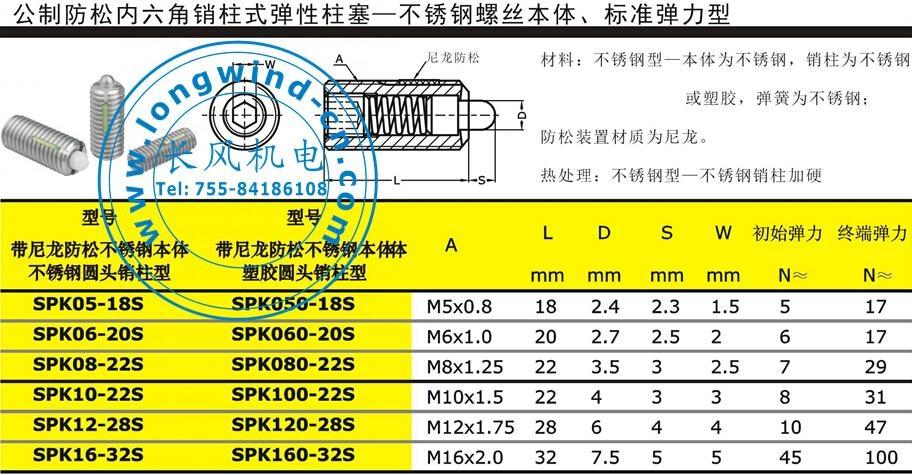 公制防松内六角销柱式弹性柱塞 7