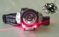 1 watt high power LED headlamp