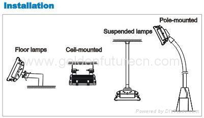 explosion-proof floodlight, area light, industry light 3