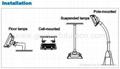 explosion-proof floodlight, area light, industry light