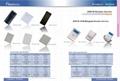 RFID Reader Series