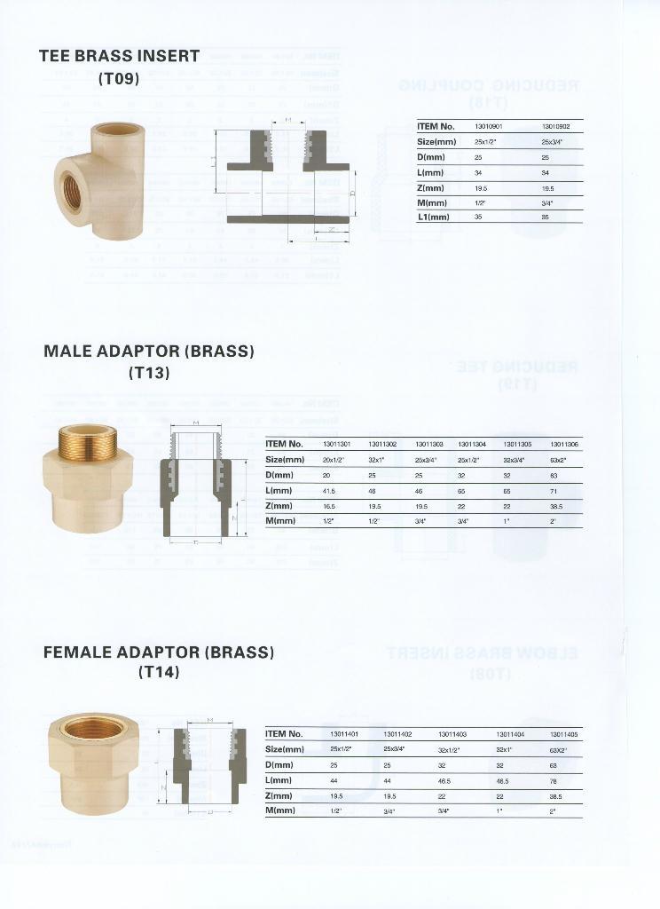 HT-CPVC DIN 熱水管件 4
