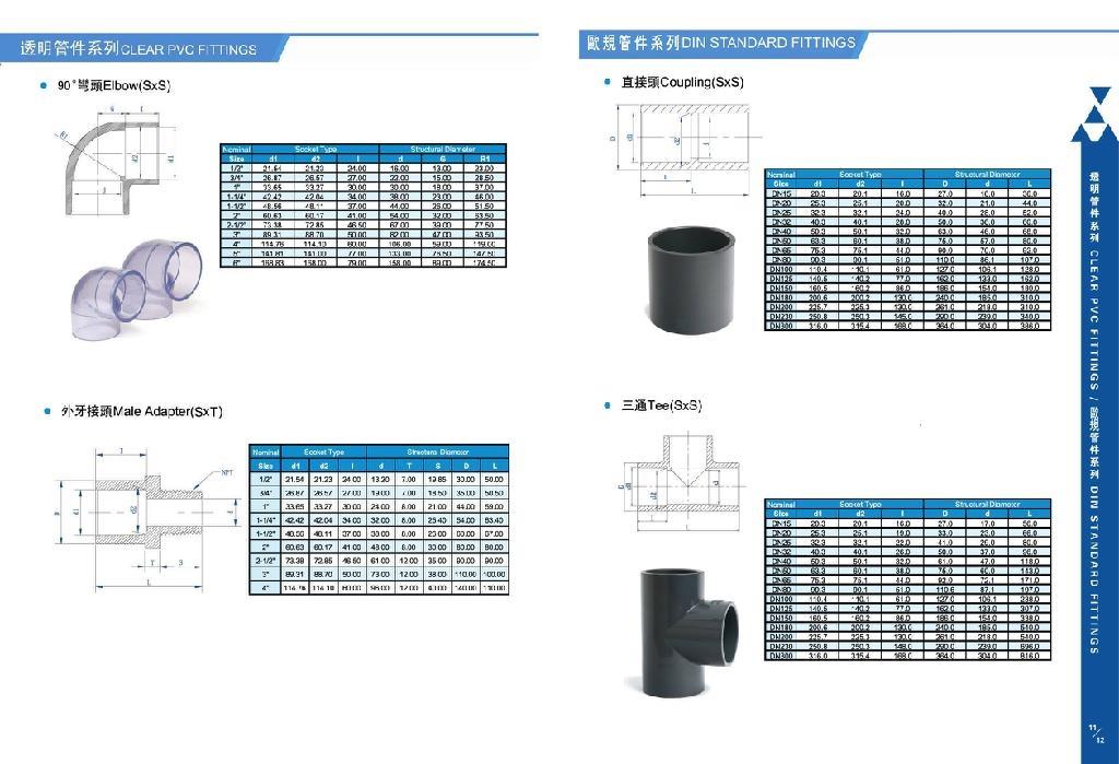 UPVC/CPVC PN10/16 正三通 / 异径三逍 2