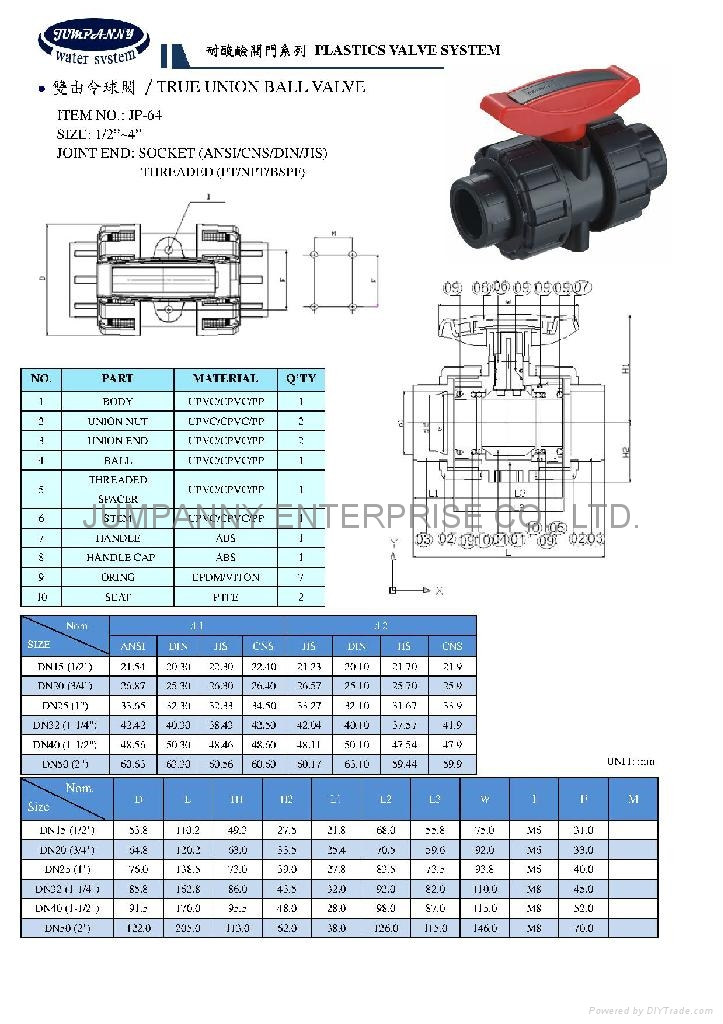 CPVC/PP/UPVC TRUE UNION  BALL VALVE(Chemical resistance) 2