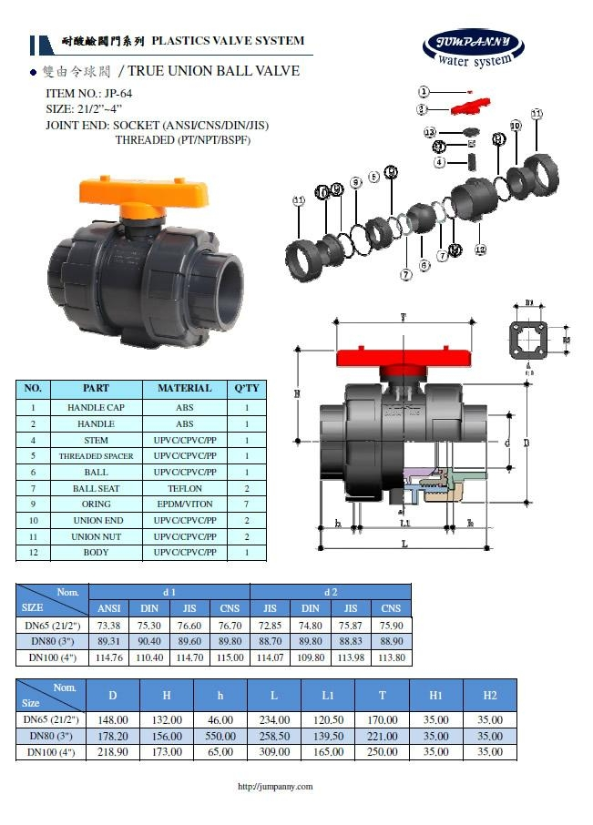CPVC/PP/UPVC TRUE UNION  BALL VALVE(Chemical resistance) 3
