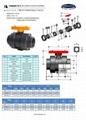 CPVC/PP/UPVC TRUE UNION  BALL VA  E(Chemical resistance) 3