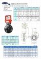 JUMPANNY耐酸硷电动执行器蝶阀 2