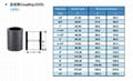 UPVC SCH80 平接头 2