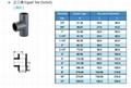 PVC SCH80 TEE / RED. TEE