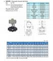 JUMPANNY耐酸硷气动执行器塑胶球阀 2