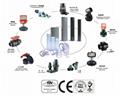 UPVC耐酸硷气动执行器三通阀 3