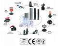 CPVC COMPACT BALL VA  E ASTM/SCH80/D2846 3