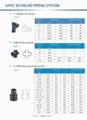 UPVC Sch80 美标Y三通 2