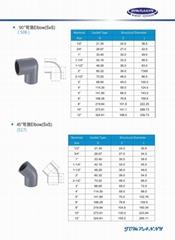 CPVC SCH80  90.45. Elbow(S)