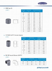 CPVC SCH80  Cap(S)  Female Adaptor  Faucet Eldows(SxT)