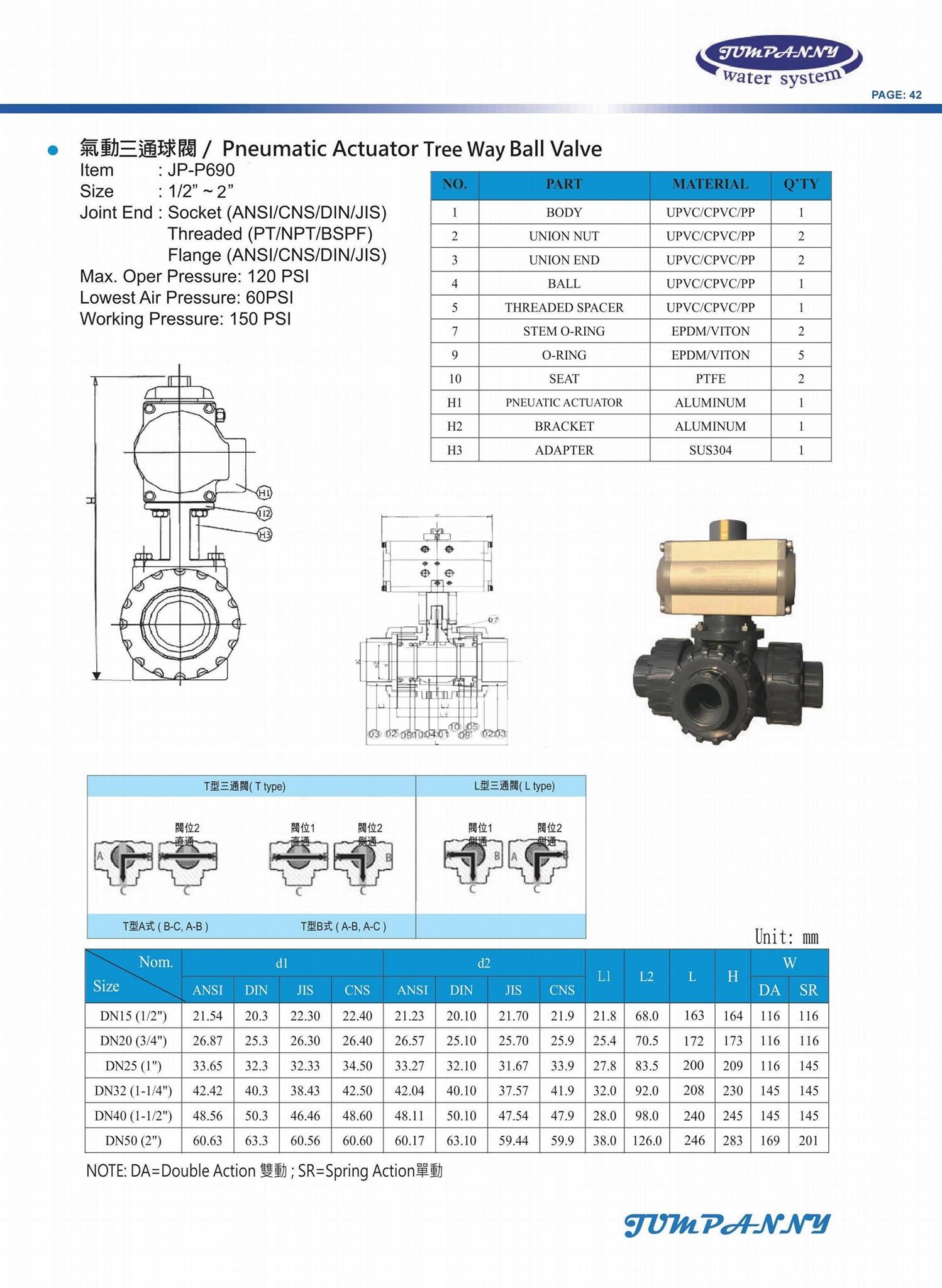 UPVC耐酸硷气动执行器三通阀 2