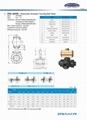 Pneumatic Tree Way Ball valve 2