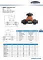UPVC/CPVC/PVDF隔膜阀/膜片阀