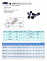 JUMPANNY耐酸硷透明PVC过滤器 4