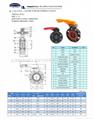 UPVC/CPVC BUTTERFLY VALVE(Chemical resistance)