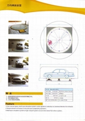 The car direction's conversion equip
