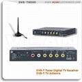 DVB-T8000 Car Digital TV receiver, DVB-T tuner, DV
