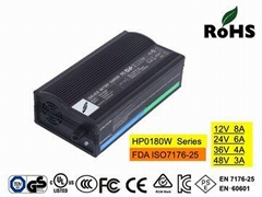 HP0180WL4 48V/3A  electric bike battery chargerswithTUV-GS,CE,UL,cUL,SAA,PSE,FCC