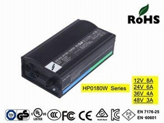 HP0180WL2  24V/6A Lithium battery charger for golf carsTUV-GS,CE,UL,cUL,SAA,PSE,