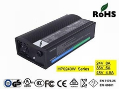 24V8A Lead acid battery charger for power wheelchair UL,cUL,TUV-GS,CE,KC,SAA,FCC