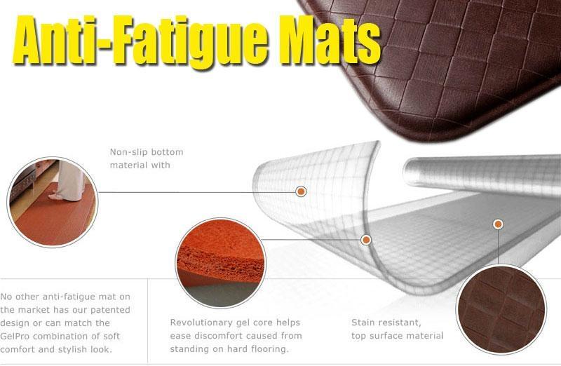 Nantucket Anti-Fatigue Mats