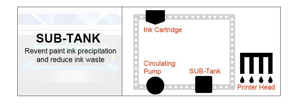 Colorsun快速8色自动A3 +大小T恤平板打印机4720 DTG 8