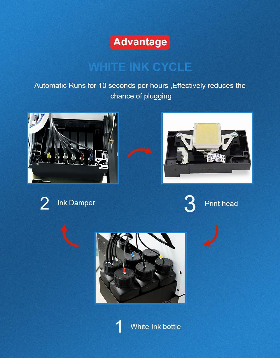2019新款全自动A4UV打印机6种颜色 9