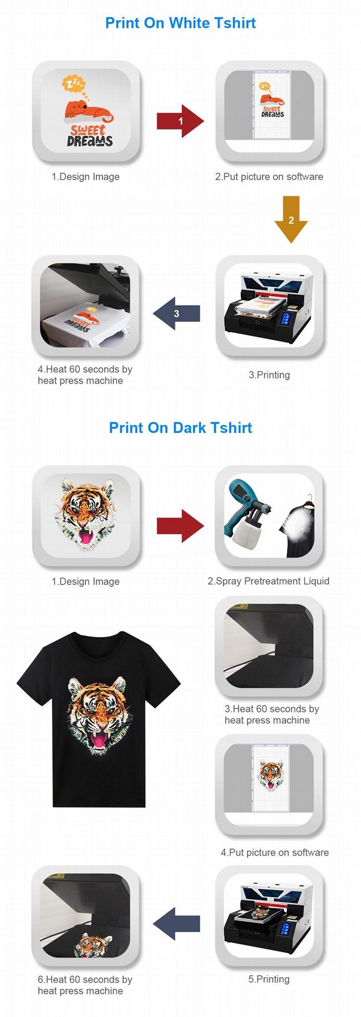 2020新型自动A3平板6色打印机 9