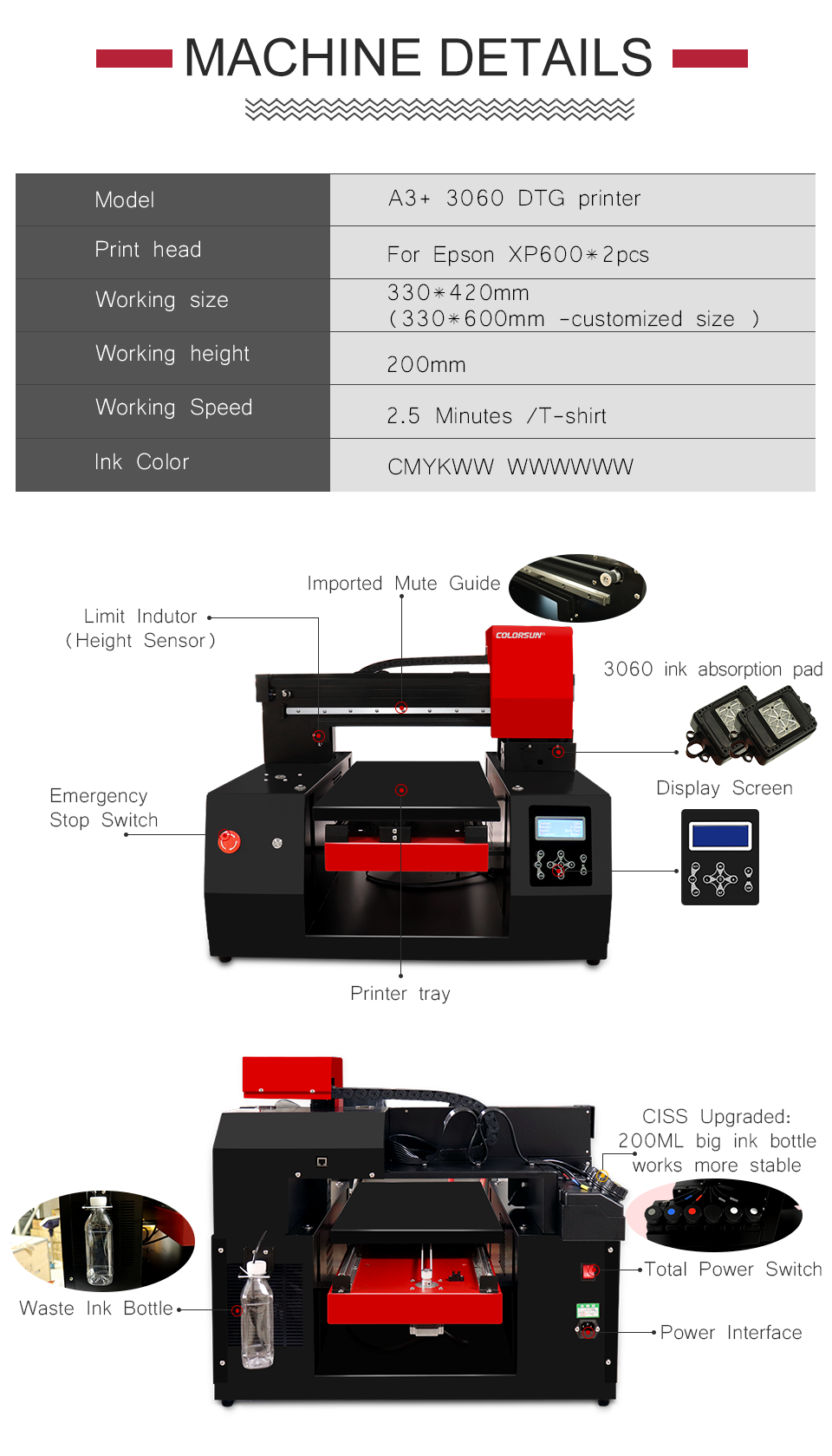 Automatic  3060 DTG printer with double printheads 6
