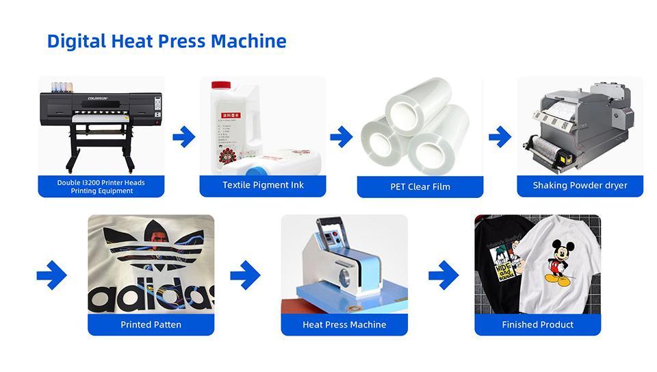 数码烫画打印机+抖粉机 7