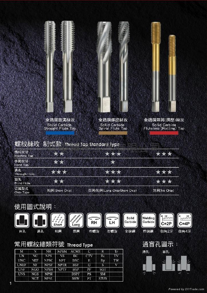 螺旋,無屑,擠壓絲攻, 鎢鋼板牙,丸駒,螺紋銑刀,銑牙輪