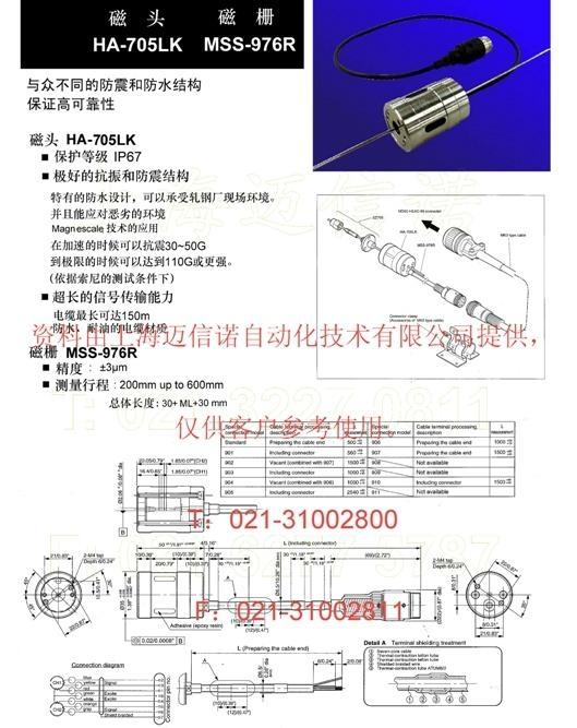 磁頭HA705