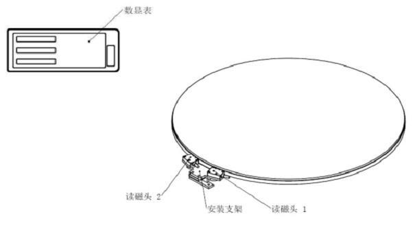 SPM角度测量,回转工作台圆周位移测量AM系统 2