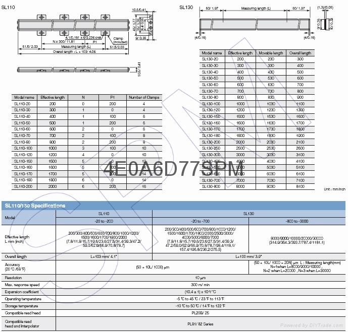 magnetic sensor PL20C-3,PL20C-5,PL20C-10 4