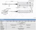 磁栅读数头 PL81-3,PL81-5,PL81-A