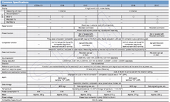 數顯控制單元LT20A-101B,LT20A-201C