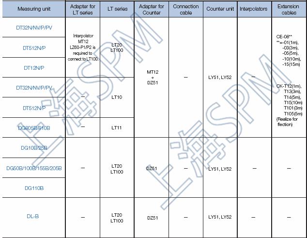 LT30-1GC