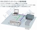 Magnescale Interface module MG30-B1,MG30-B2 2
