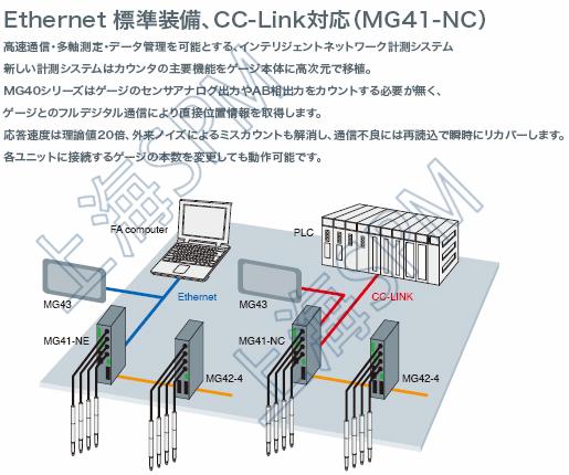 Magnescale Interface module MG30-B1,MG30-B2 1