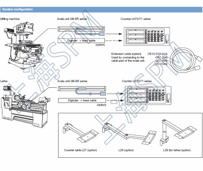 500mm控制尺SR128-050,GB-050ER,SR138-050R 2