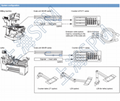數字測量尺SR128-105,GB-105ER,SR138-105R