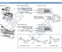 数字尺GB-125ER,SR138-125R,SR128-125
