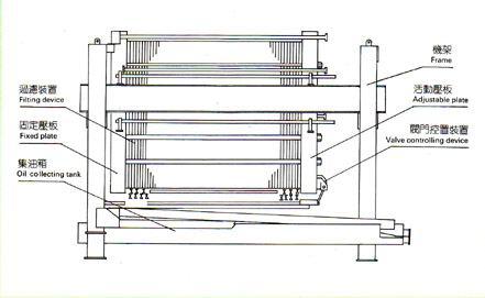 Spare Parts Spiral Oil Presser 5