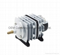 Electromagnetic Air Compressor (ACQ-001)